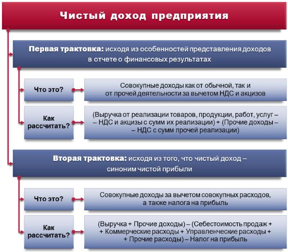 подать документы на ипотеку в разные банки