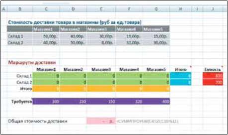 Excel оптимизация в налогах правила регистрации ооо для иностранных граждан