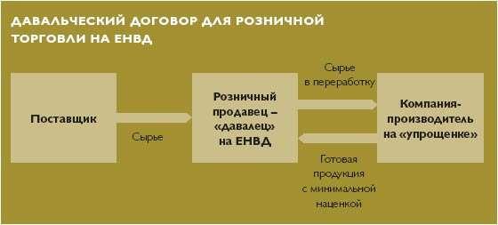 www.pravcons.ru