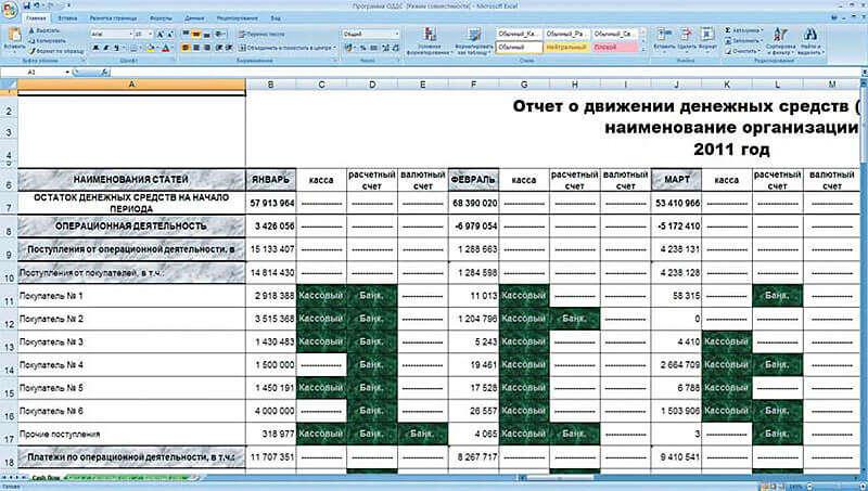 образец управленческий отчет о движении денежных средств