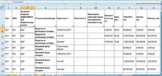 Excel Пример Таблица
