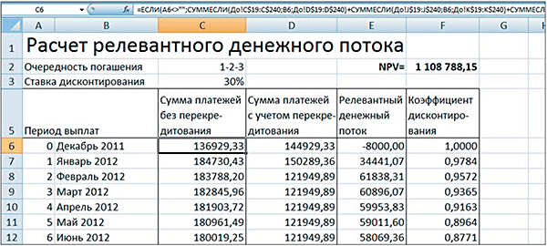 график погашения кредита в excel государственный и муниципальный кредит общая характеристика