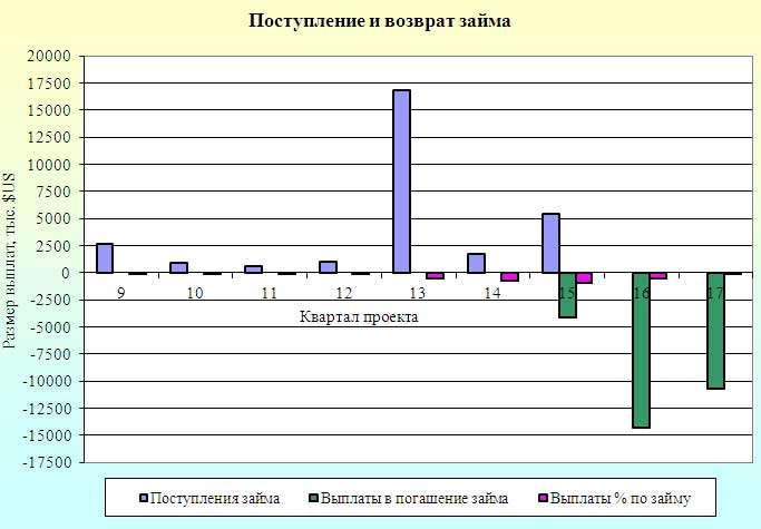 Маркетинговое исследование фармацевтического рынка россии ресурсы сети интернет почему контекстная реклама