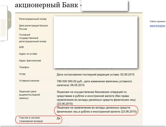 Как определить надежность банка