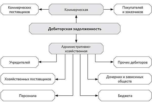 идеи для православного бизнеса