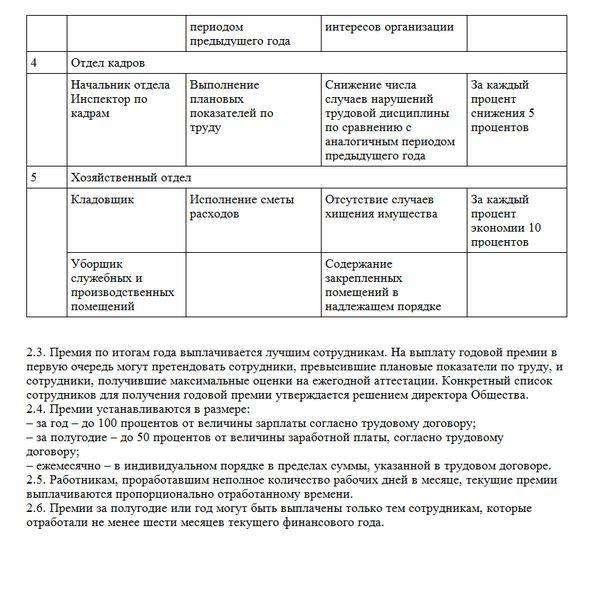 Образец приказа о премировании генерального директора