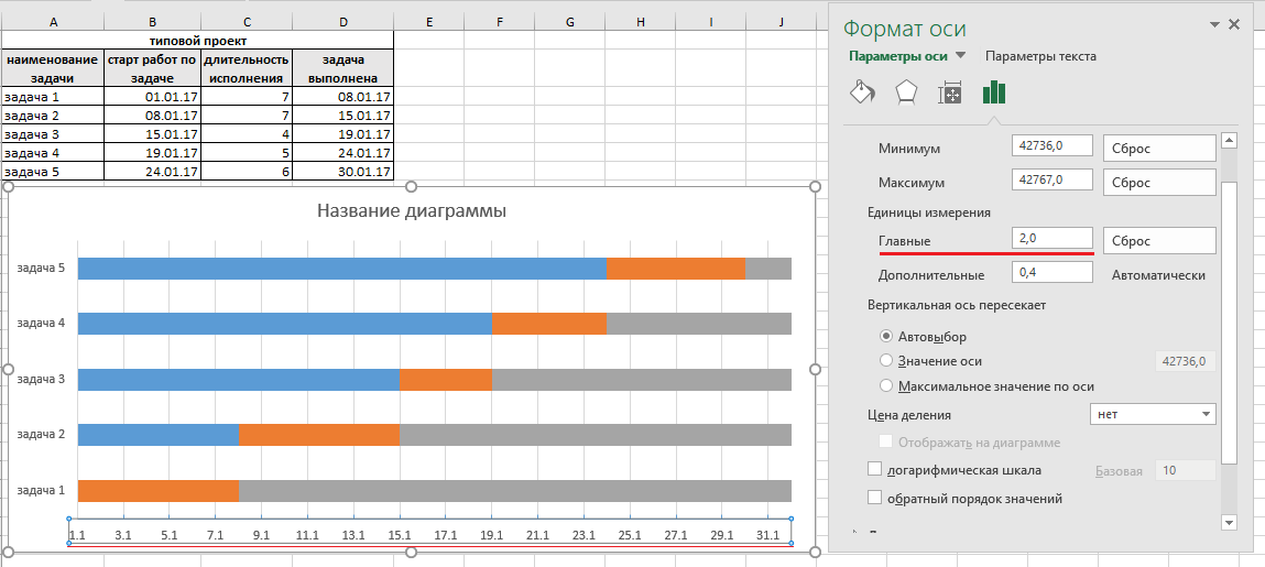 Пошаговая инструкция создания точечного графика в excel скачать бесплатно