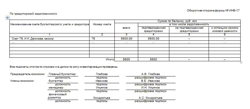 срочный займ на карту который одобряет на 100000