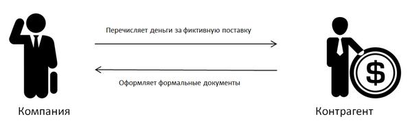 образец форма для регистрации ооо в