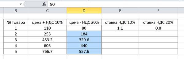 Кредиты россии другим странам